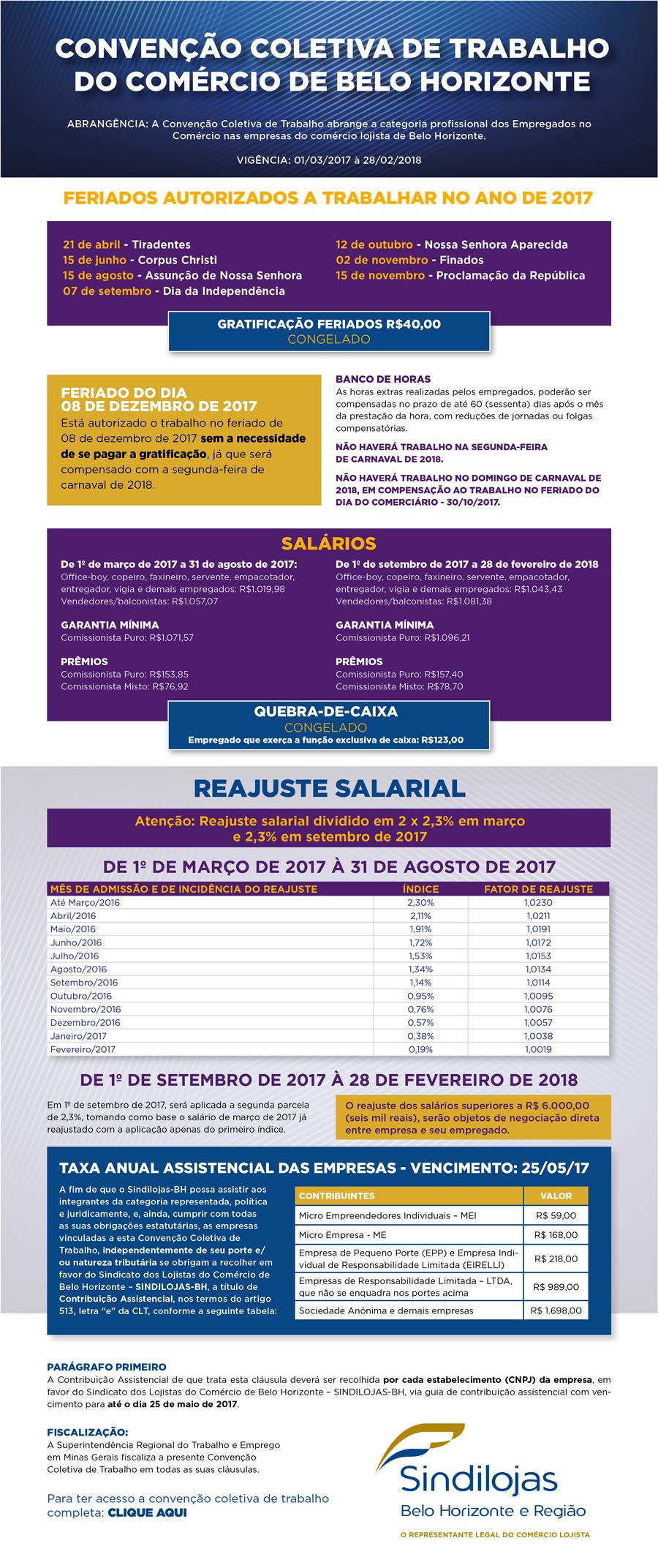 E-mkt-Convenção-Coletiva-2017-2018-03-maior