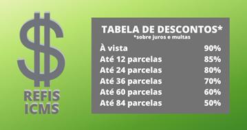 tabela-refis-mg-26052021172500220